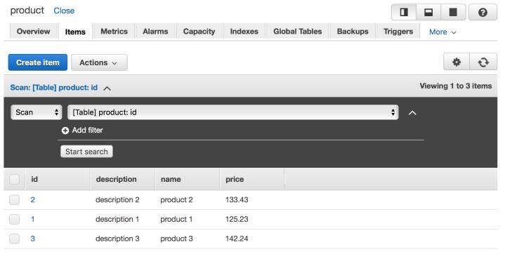 AWS Lambda: building a serverless back-end on Amazon